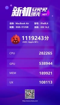 MacBook Air earns over 1 million points on AnTuTu and