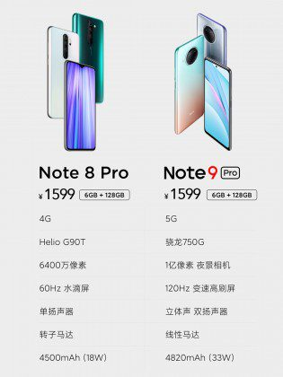 Old and new: Redmi Note 8 Pro and 9 Pro
