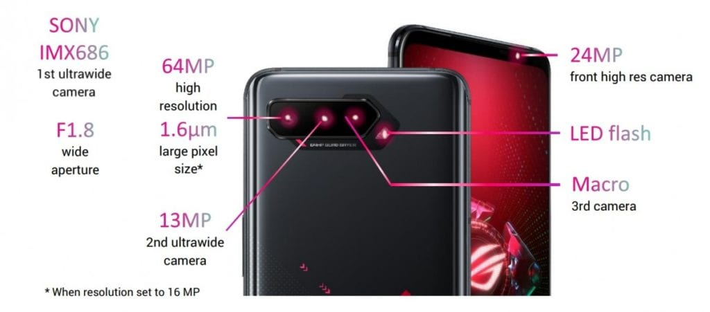 Asus ROG Phone 5 launched with144Hz refresh rate